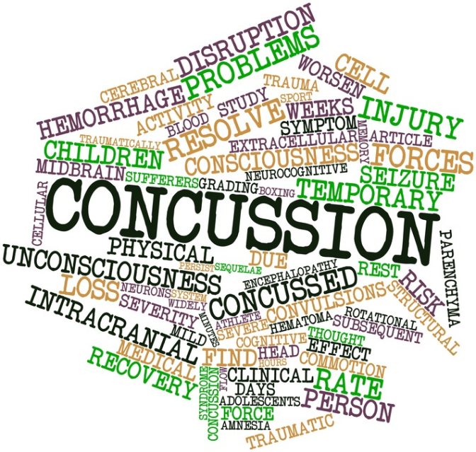 Problems with Concussion